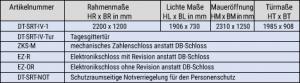 DT-SRT-4-X
